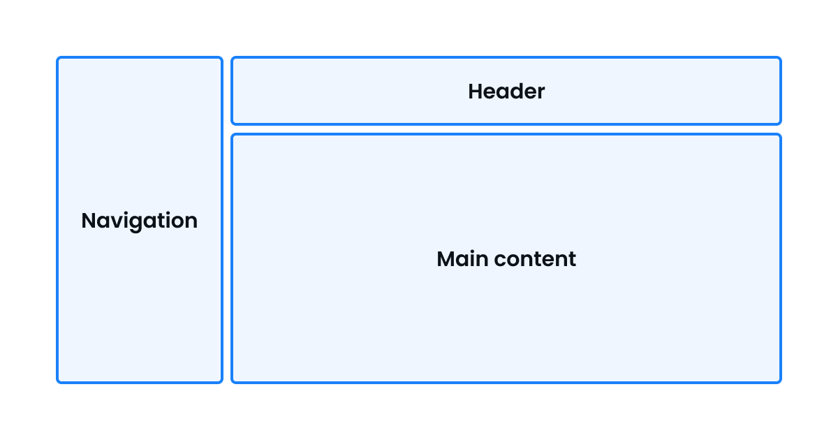 A typical Vaadin application layout