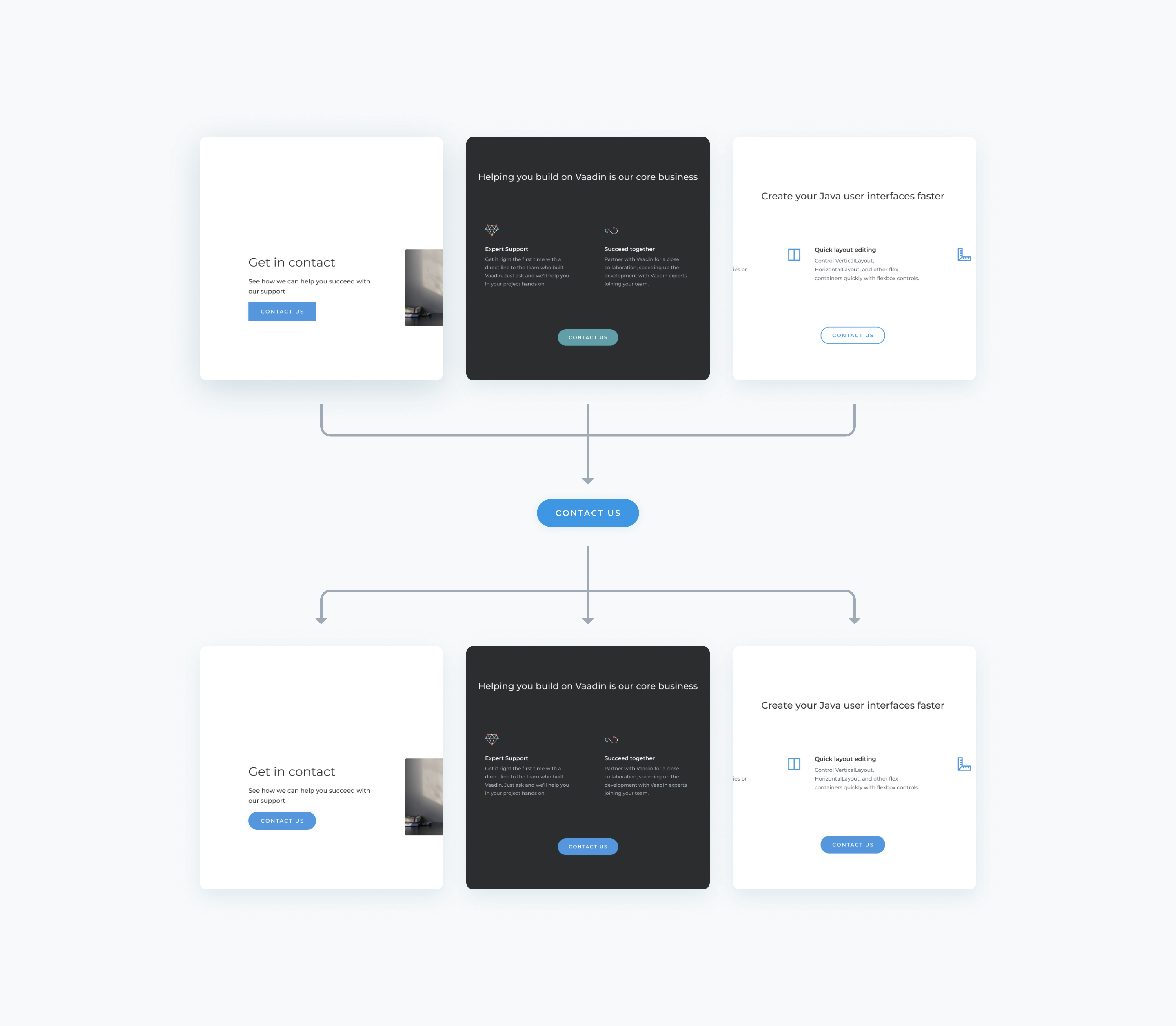 Design system simplifying a UI design example