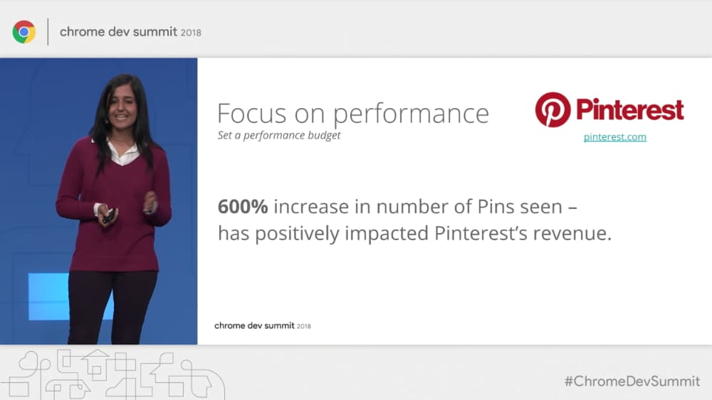 Pinterest increased the engagement in terms of pins seen by 600% by focusing on performance