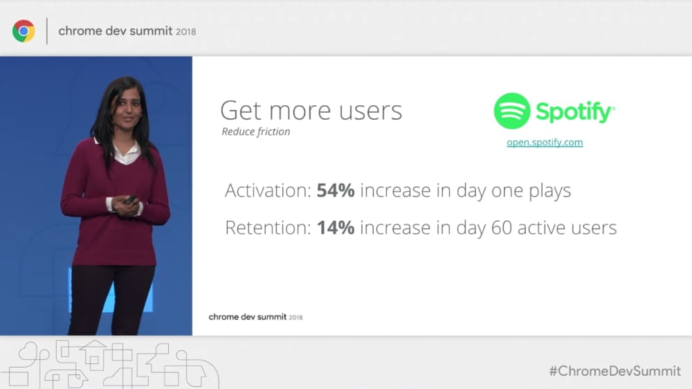 Spotify increased both trials and retention by offering a PWA version of their player