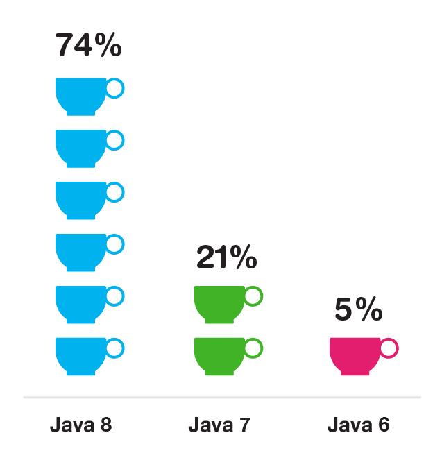 JavaVersion.png